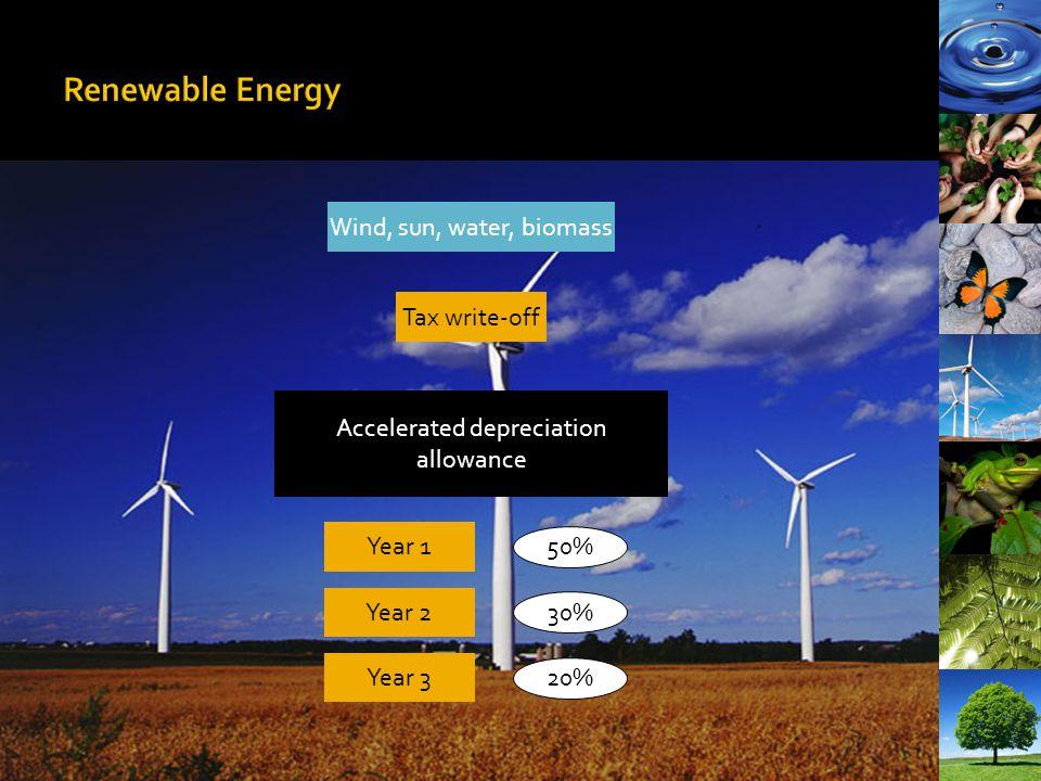 Wind, sun, water, biomass Tax write-off 50% Year 1 Accelerated depreciation allowance 30% Year 2 20% Year 3