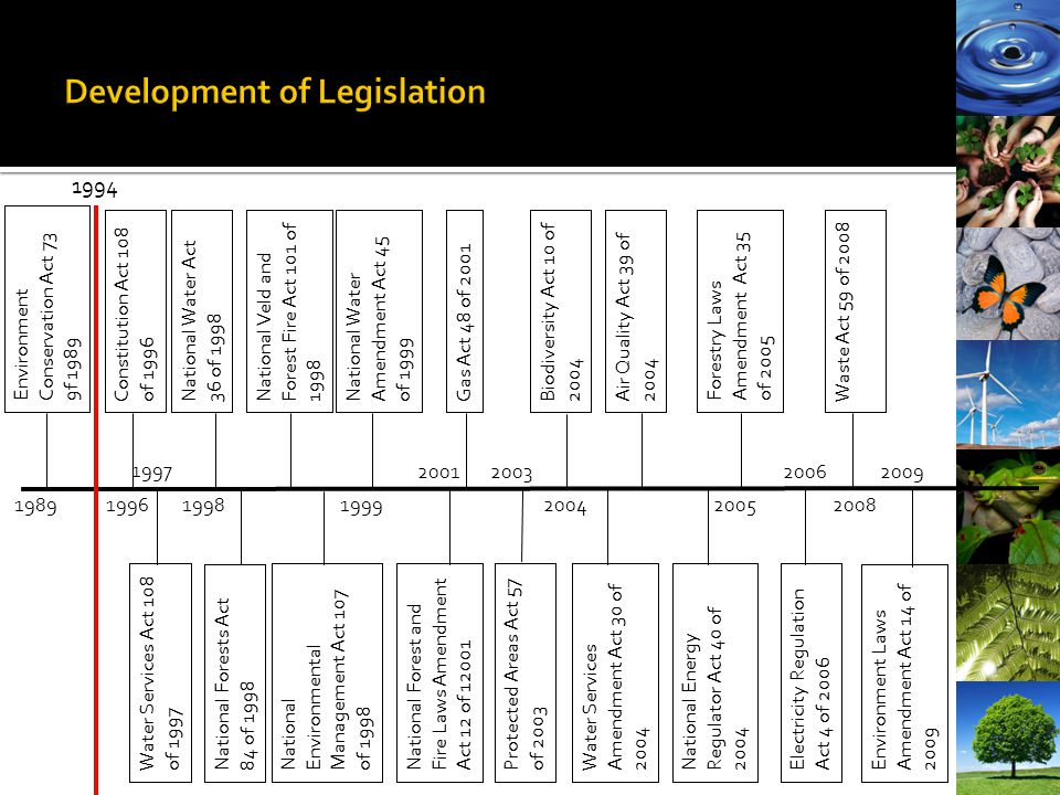 Development of Legislation Environment Conservation Act 73 9f 1989 National Forests Act 84 of 1998 Forestry Laws Amendment Act 35 of 2005 National Vel