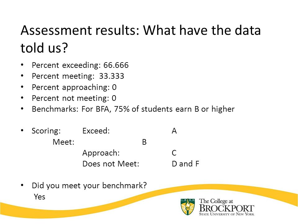 Assessment results: What have the data told us? Percent exceeding: 66.666 Percent meeting: 33.333 Percent approaching: 0 Percent not meeting: 0 Benchm