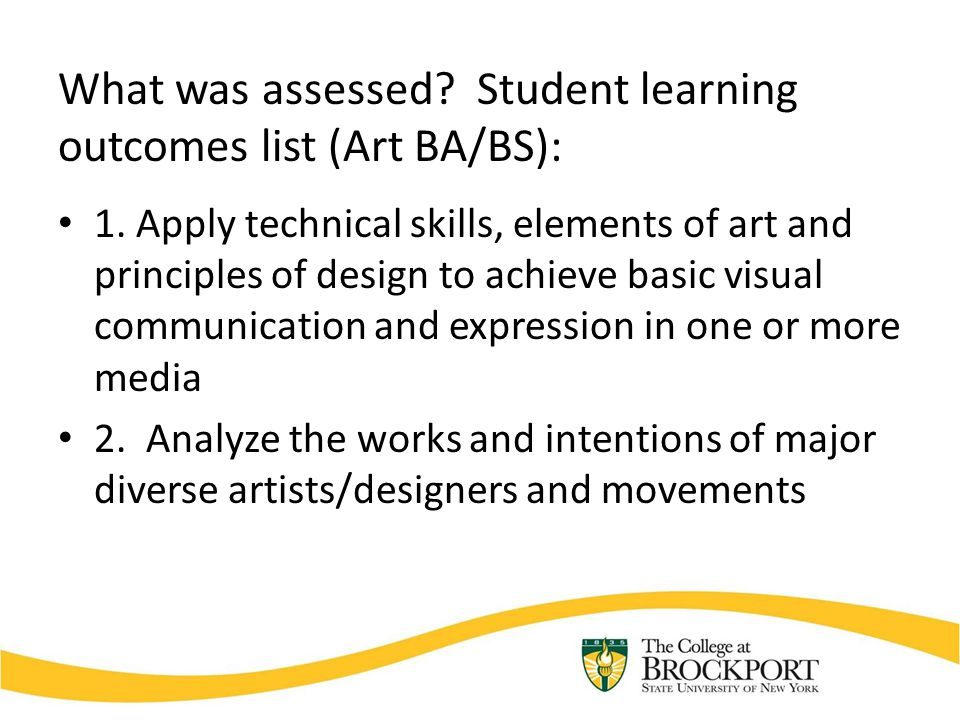 What was assessed.Student learning outcomes list: 3.