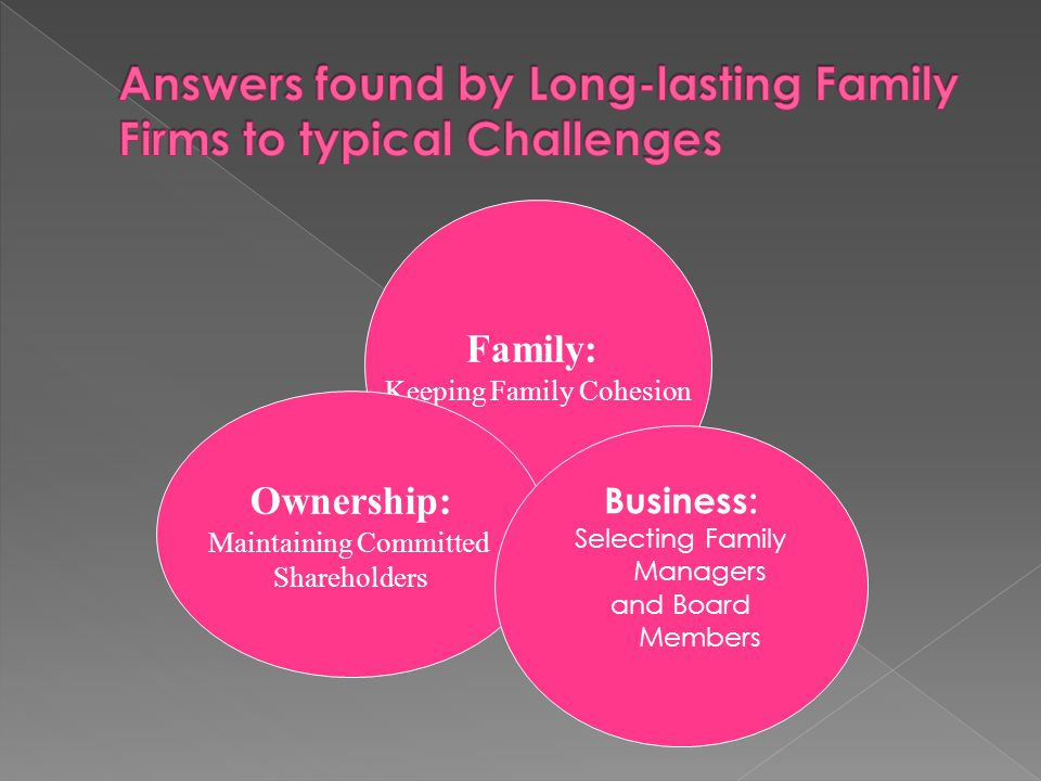 Family: Keeping Family Cohesion Ownership: Maintaining Committed Shareholders Business: Selecting Family Managers and Board Members