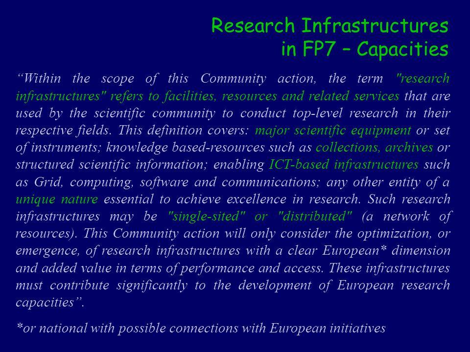 Support measures and ERA-NET (9) AcronymCoordinator 1GO-SKANL 2SIDERIFR 3ICAN*FR 4INNET*DE 5EIRIISS*UK 6InfraCoMPDE 7CReATIVE-BNL 8SIM4RDM*UK 9CoPoRI*DE Information Day on European Funding Opportunities for Research Infrastructures – Nicosia