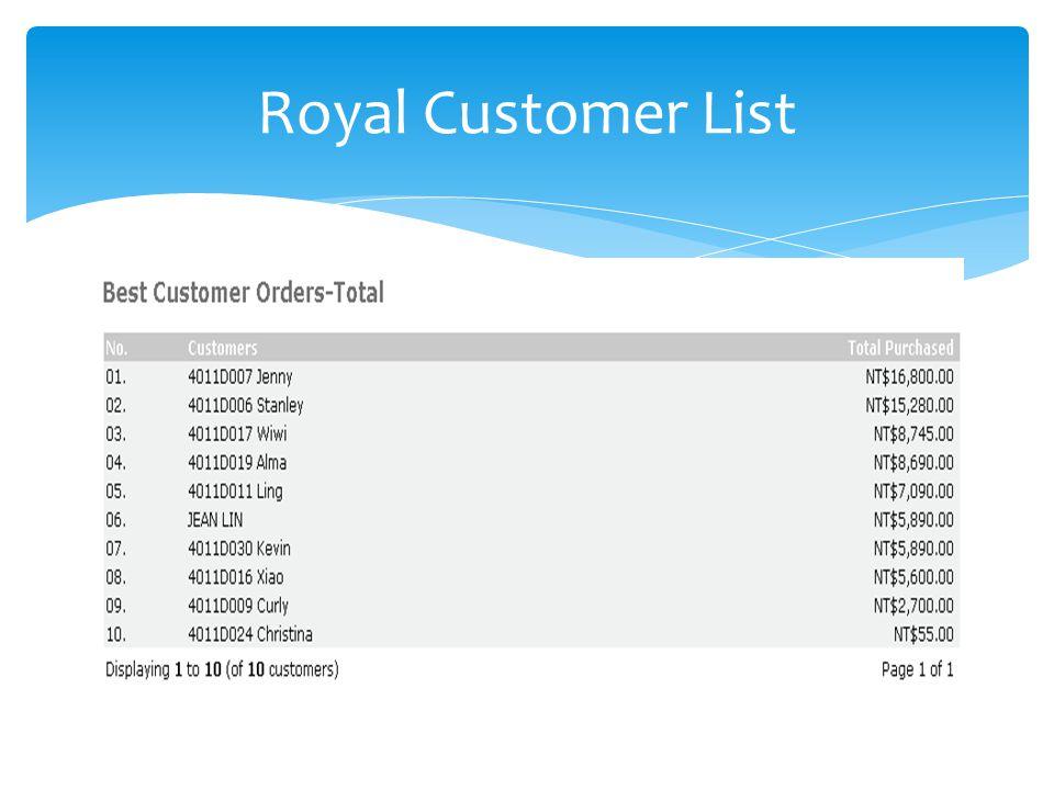 Royal Customer List