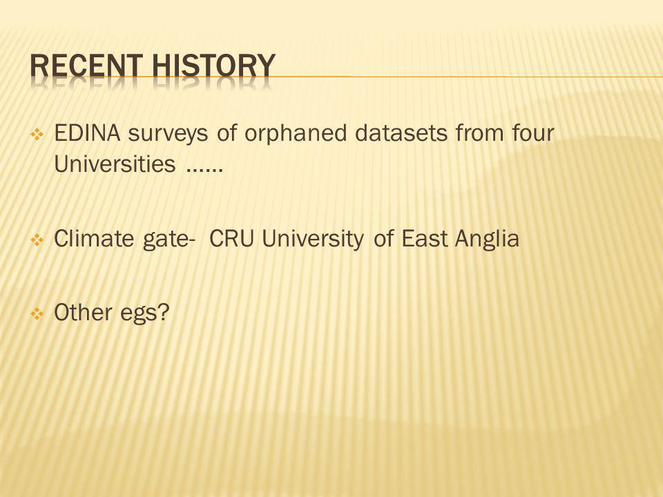 EDINA surveys of orphaned datasets from four Universities …… Climate gate- CRU University of East Anglia Other egs