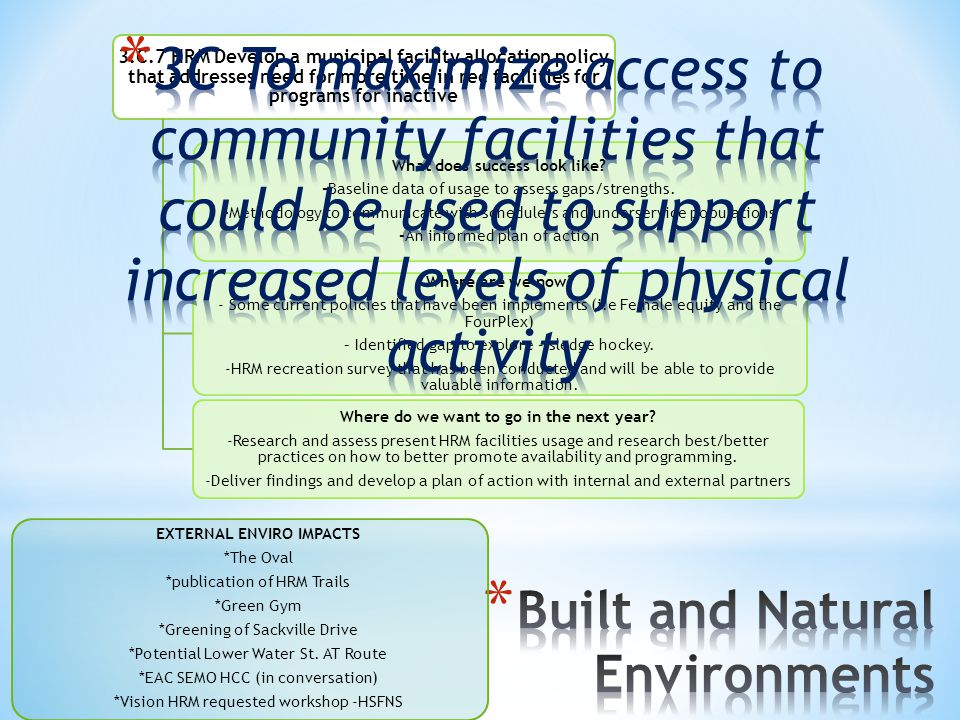 3.C.7 HRM Develop a municipal facility allocation policy that addresses need for more time in rec facilities for programs for inactive What does succe