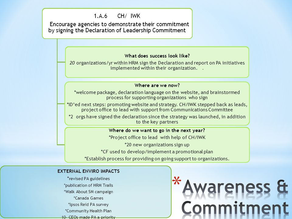 1.A.6 CH/ IWK Encourage agencies to demonstrate their commitment by signing the Declaration of Leadership Commitment What does success look like? 20 o