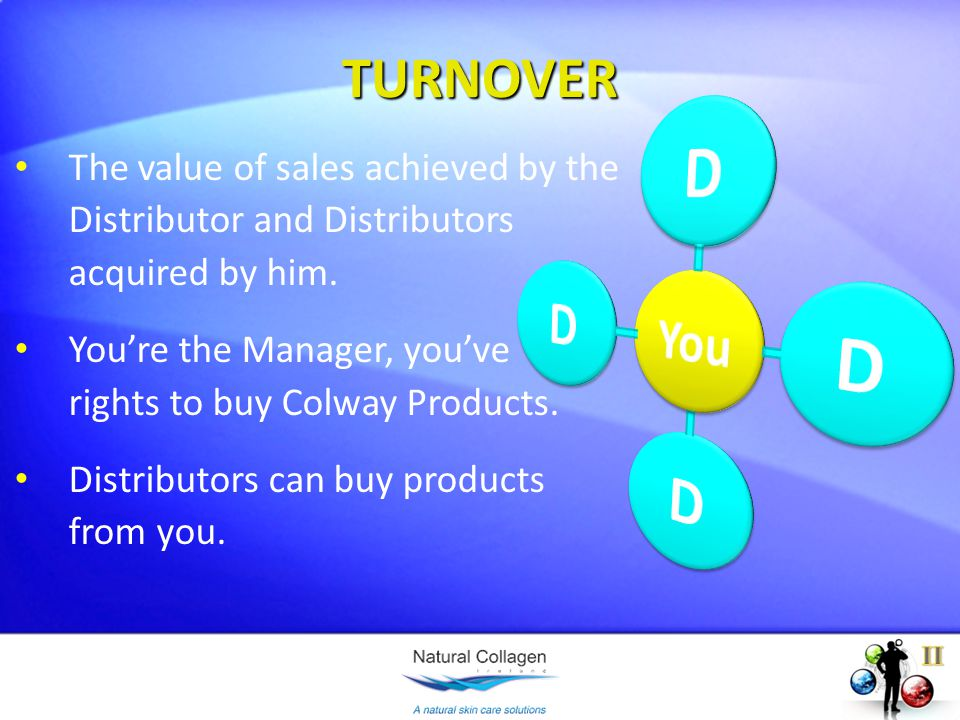 TURNOVER The value of sales achieved by the Distributor and Distributors acquired by him.