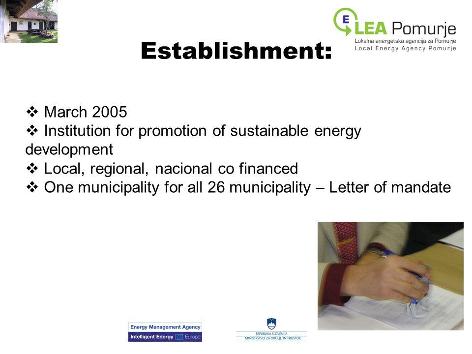 Workshops / seminar Biogas; Biomass; Oil – transport; Energy efficient; Energy managment; Geotermal; Solar, wind,….