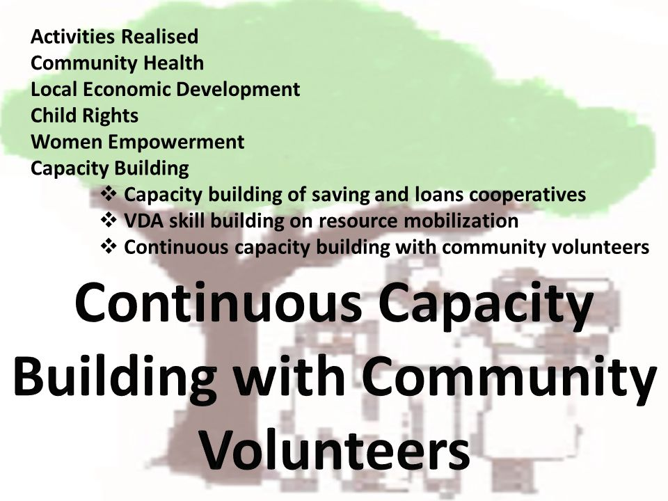 Activities Realised Capacity building of saving and loans cooperatives Community Health Local Economic Development Child Rights Women Empowerment Capacity Building VDA skill building on resource mobilization Continuous capacity building with community volunteers
