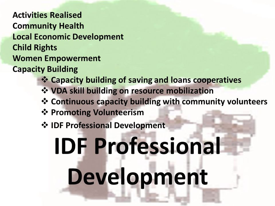 Activities Realised Capacity building of saving and loans cooperatives Community Health Local Economic Development Child Rights Women Empowerment Capacity Building VDA skill building on resource mobilization Continuous capacity building with community volunteers Promoting Volunteerism IDF Professional Development