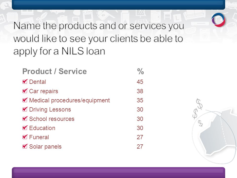 Dental45 Car repairs38 Medical procedures/equipment35 Driving Lessons30 School resources30 Education30 Funeral27 Solar panels27 Product / Service %