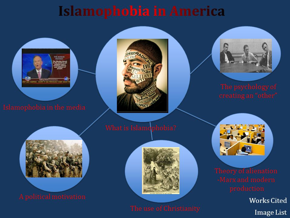 Islamophobia in the media A political motivation The use of Christianity Theory of alienation -Marx and modernMarx and modern production The psychology of creating an other What is Islamophobia.