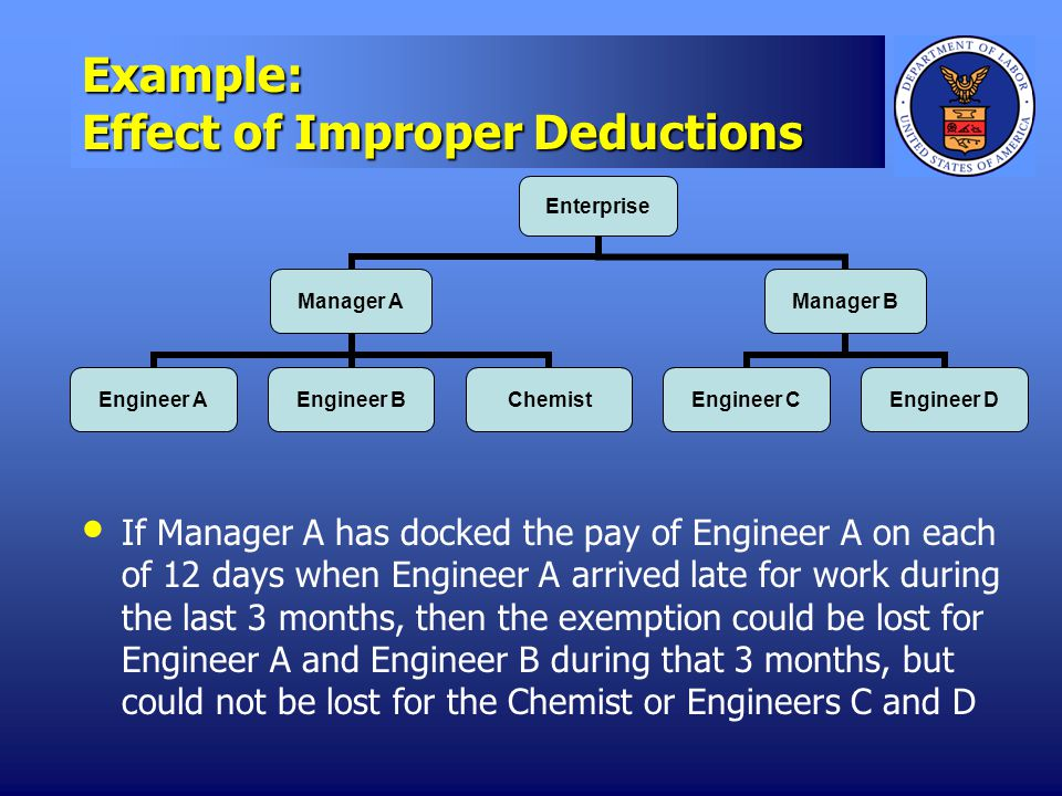 Example: Effect of Improper Deductions Enterprise Manager A Engineer A Engineer B Chemist Manager B Engineer C Engineer D If Manager A has docked the pay of Engineer A on each of 12 days when Engineer A arrived late for work during the last 3 months, then the exemption could be lost for Engineer A and Engineer B during that 3 months, but could not be lost for the Chemist or Engineers C and D