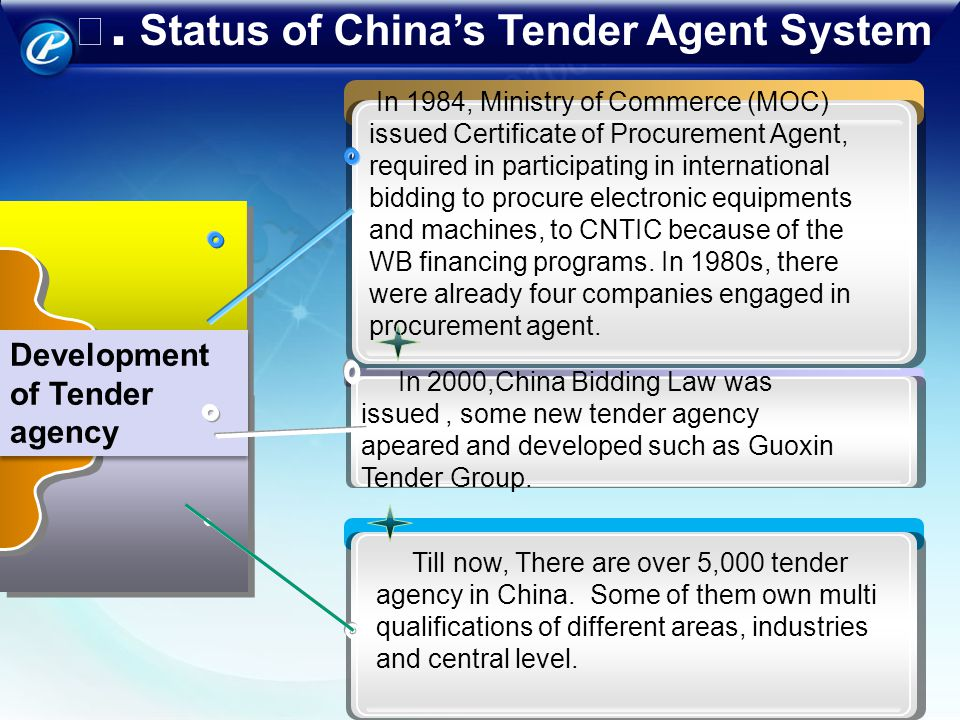 In 1984, Ministry of Commerce (MOC) issued Certificate of Procurement Agent, required in participating in international bidding to procure electronic