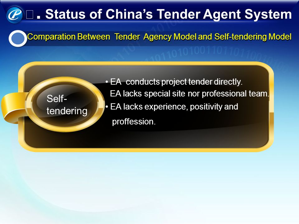 Comparation Between Tender Agency Model and Self-tendering Model. Status of Chinas Tender Agent System Self- tendering EA conducts project tender dire