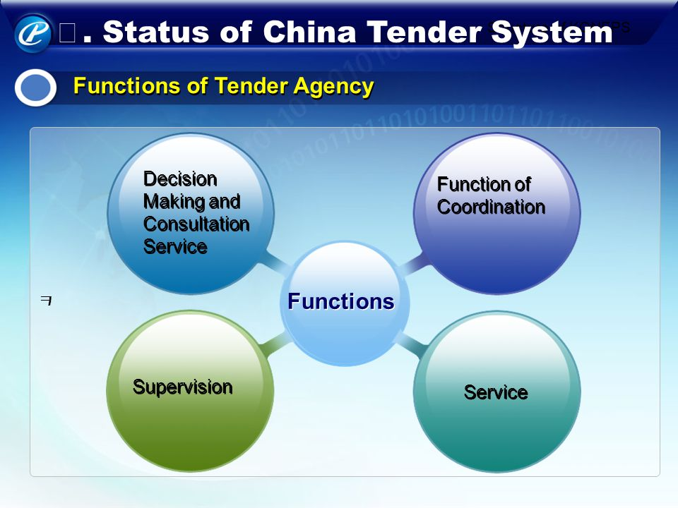 Function of Coordination Decision Making and Consultation Service Service Supervision Functions Structure of KONEPS Functions of Tender Agency. Status