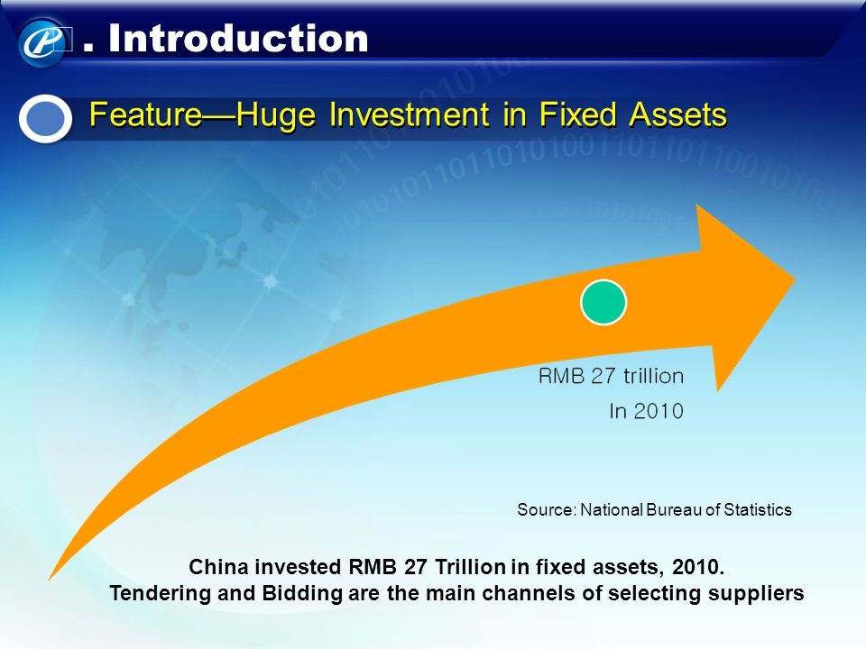 . Introduction China invested RMB 27 Trillion in fixed assets, 2010. Tendering and Bidding are the main channels of selecting suppliers FeatureHuge In