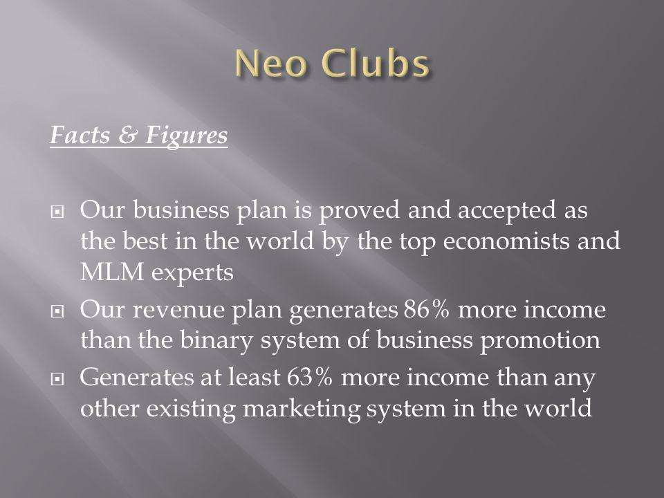 Facts & Figures Our business plan is proved and accepted as the best in the world by the top economists and MLM experts Our revenue plan generates 86% more income than the binary system of business promotion Generates at least 63% more income than any other existing marketing system in the world