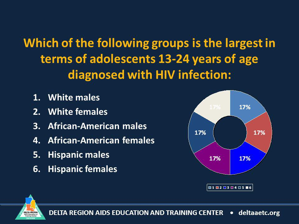 Which of the following groups is the largest in terms of adolescents 13-24 years of age diagnosed with HIV infection: 1.White males 2.White females 3.African-American males 4.African-American females 5.Hispanic males 6.Hispanic females