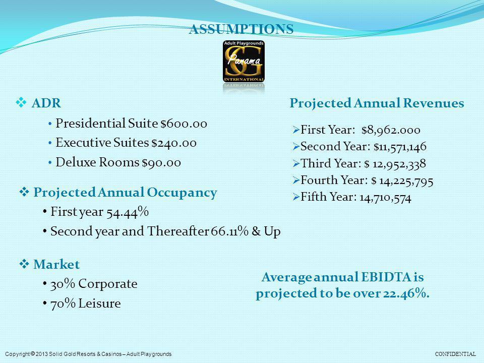 ASSUMPTIONS ADR Presidential Suite $600.00 Executive Suites $240.00 Deluxe Rooms $90.00 Average annual EBIDTA is projected to be over 22.46%. Projecte