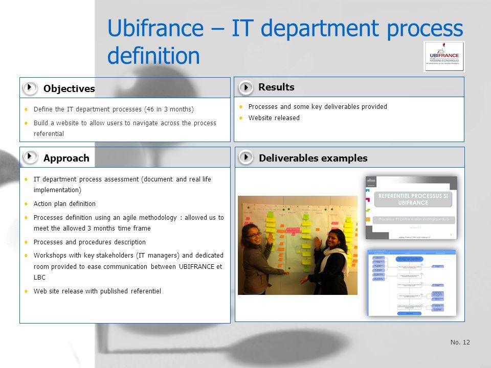 Ubifrance – IT department process definition No.