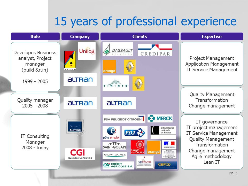 15 years of professional experience No.