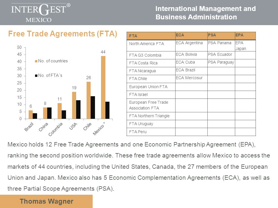 International Management and Business Administration Thomas Wagner Free Trade Agreements (FTA) Mexico holds 12 Free Trade Agreements and one Economic