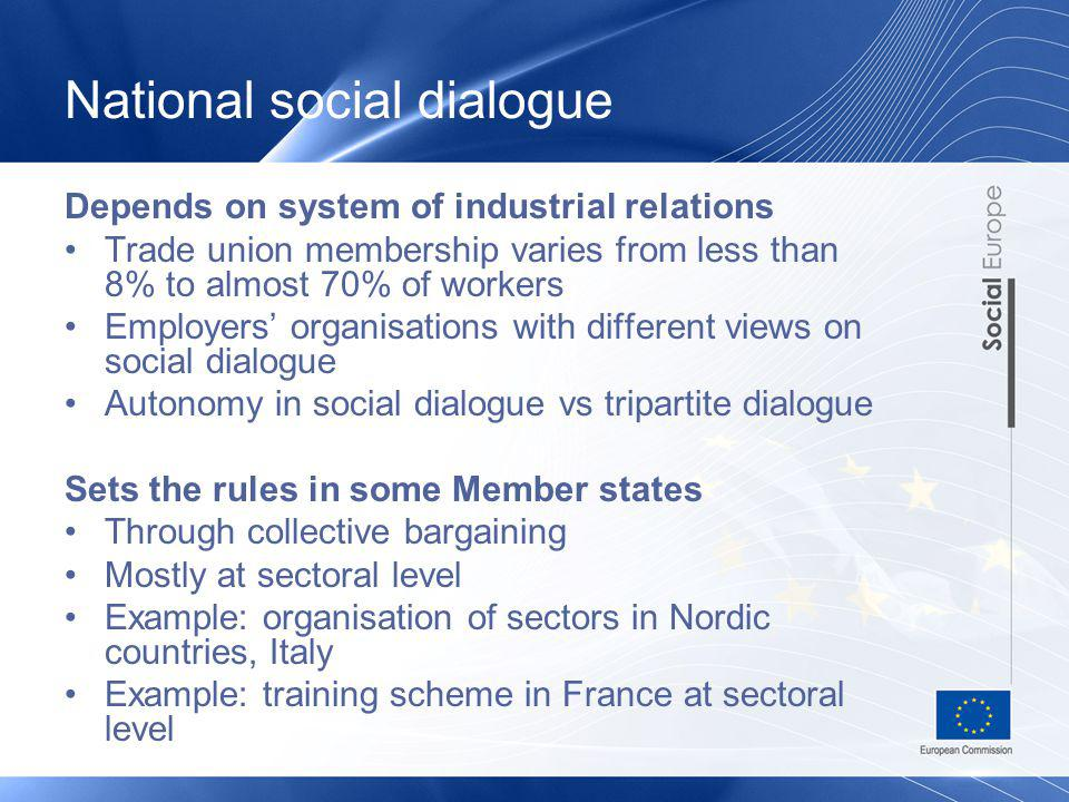 National social dialogue Depends on system of industrial relations Trade union membership varies from less than 8% to almost 70% of workers Employers organisations with different views on social dialogue Autonomy in social dialogue vs tripartite dialogue Sets the rules in some Member states Through collective bargaining Mostly at sectoral level Example: organisation of sectors in Nordic countries, Italy Example: training scheme in France at sectoral level