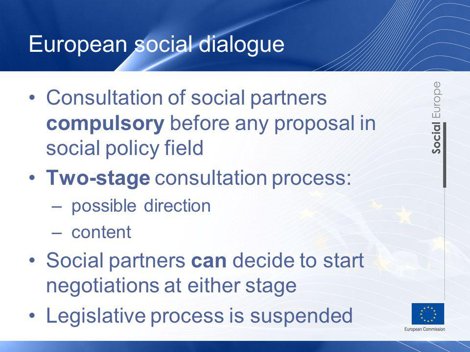European social dialogue Consultation of social partners compulsory before any proposal in social policy field Two-stage consultation process: – possible direction – content Social partners can decide to start negotiations at either stage Legislative process is suspended