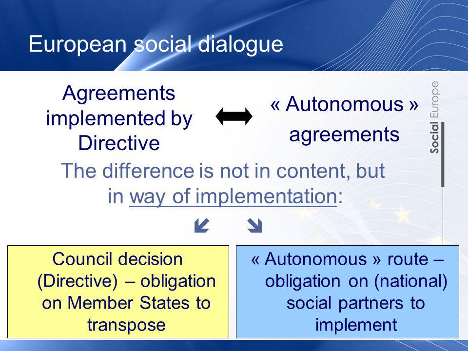 European social dialogue The difference is not in content, but in way of implementation: Council decision (Directive) – obligation on Member States to transpose « Autonomous » route – obligation on (national) social partners to implement Agreements implemented by Directive « Autonomous » agreements