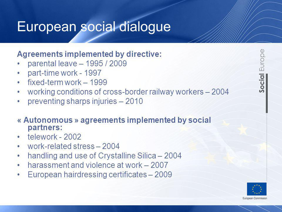 European social dialogue Agreements implemented by directive: parental leave – 1995 / 2009 part-time work - 1997 fixed-term work – 1999 working condit