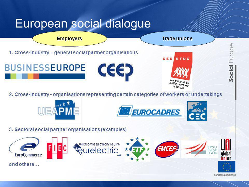 European social dialogue 1. Cross-industry – general social partner organisations 2. Cross-industry - organisations representing certain categories of