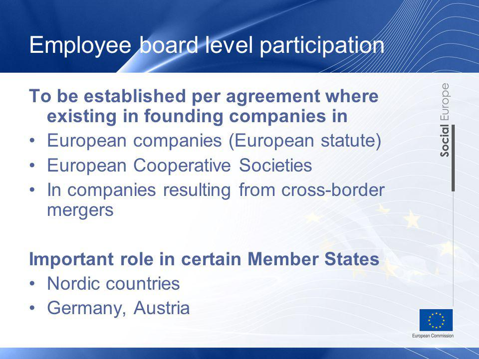 Employee board level participation To be established per agreement where existing in founding companies in European companies (European statute) European Cooperative Societies In companies resulting from cross-border mergers Important role in certain Member States Nordic countries Germany, Austria