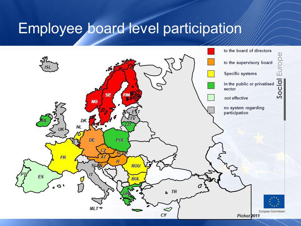 Employee board level participation FR ES PT UK IRL ISL NO SEFIN EST LIT POL CZ SLVK H IT MLT CY GR TR AT DE NL ROU BUL DK SLVN to the board of directo