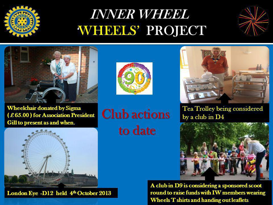 Club actions to date to date Wheelchair donated by Sigma ( £ 65.00 ) for Association President Gill to present as and when.