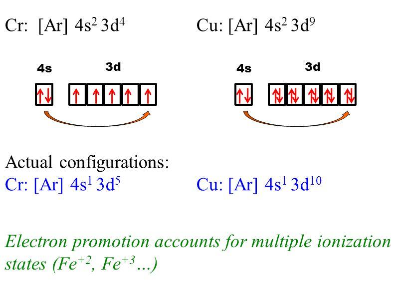 Cr: [Ar] 4s 2 3d 4 Cu: [Ar] 4s 2 3d 9 Actual configurations: Cr: [Ar] 4s 1 3d 5 Cu: [Ar] 4s 1 3d 10 4s 3d 4s 3d Electron promotion accounts for multip
