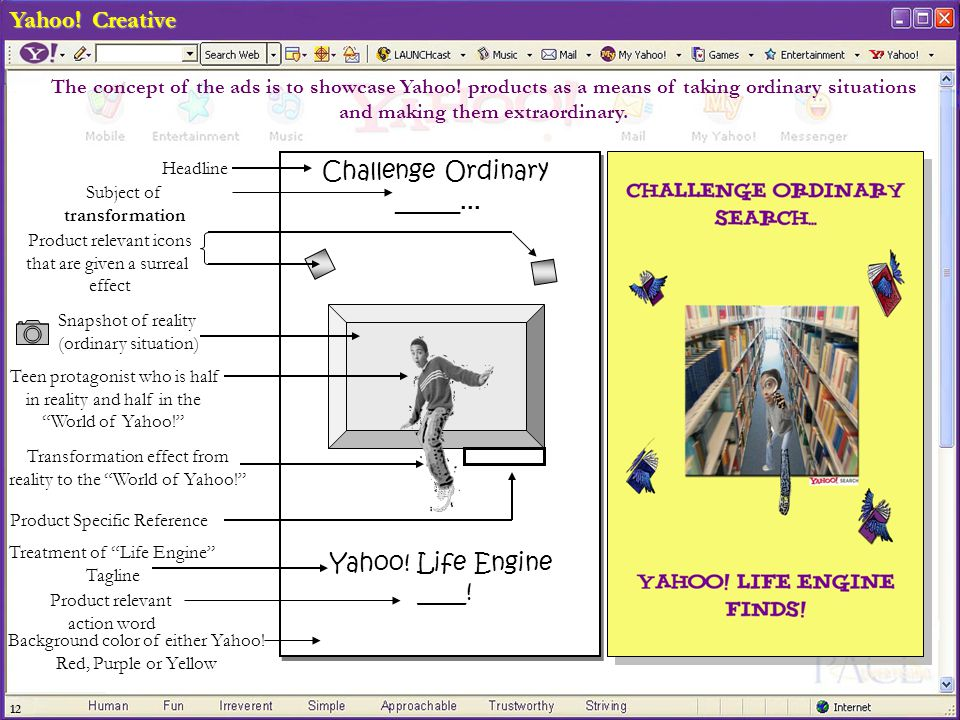 12 The concept of the ads is to showcase Yahoo! products as a means of taking ordinary situations and making them extraordinary. Challenge Ordinary __