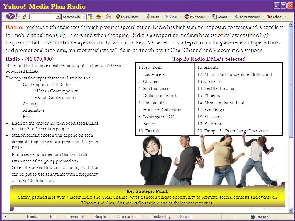 19 Yahoo! Media Plan Radio Radio: reaches youth audiences through program specialization. Radio has high summer exposure for teens and is excellent fo