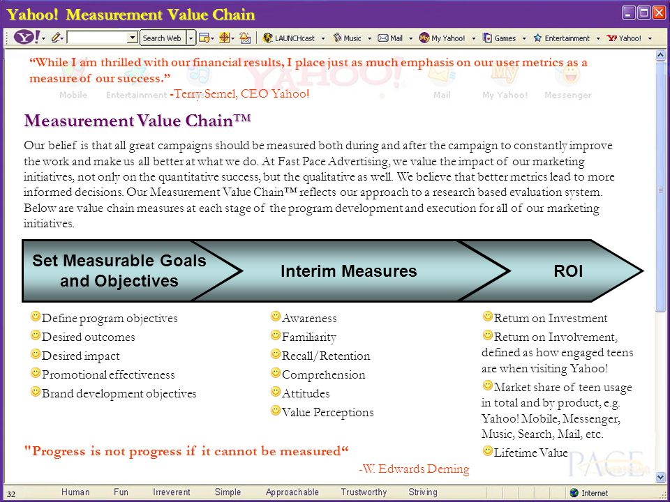 32 Measurement Value Chain TM Set Measurable Goals and Objectives Interim Measures ROI Define program objectives Desired outcomes Desired impact Promo