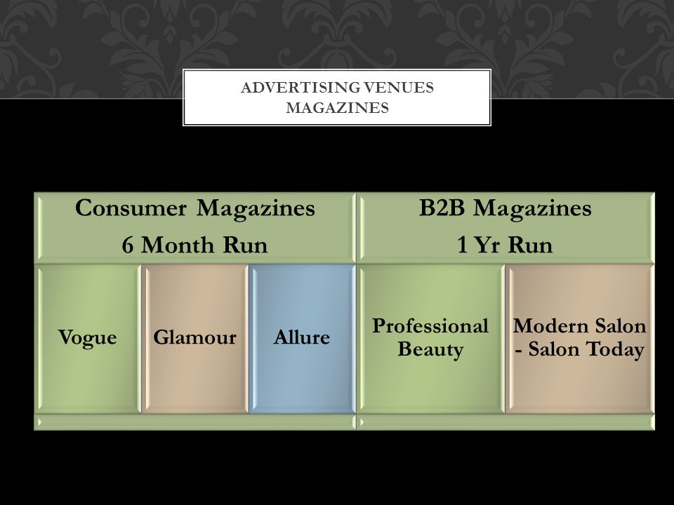 ADVERTISING VENUES MAGAZINES Consumer Magazines 6 Month Run VogueGlamourAllure B2B Magazines 1 Yr Run Professional Beauty Modern Salon - Salon Today