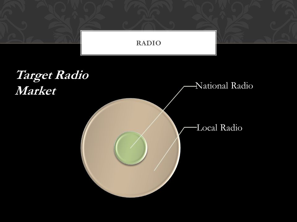 National Radio Local Radio RADIO Target Radio Market