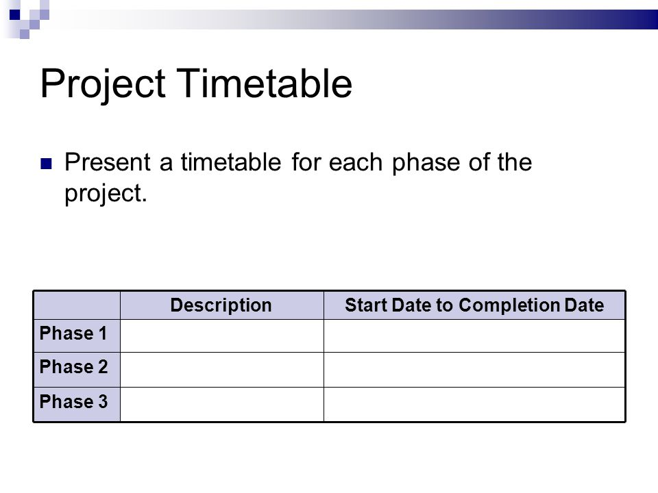 Project Timetable Present a timetable for each phase of the project. Phase 3 Phase 2 Phase 1 Start Date to Completion DateDescription