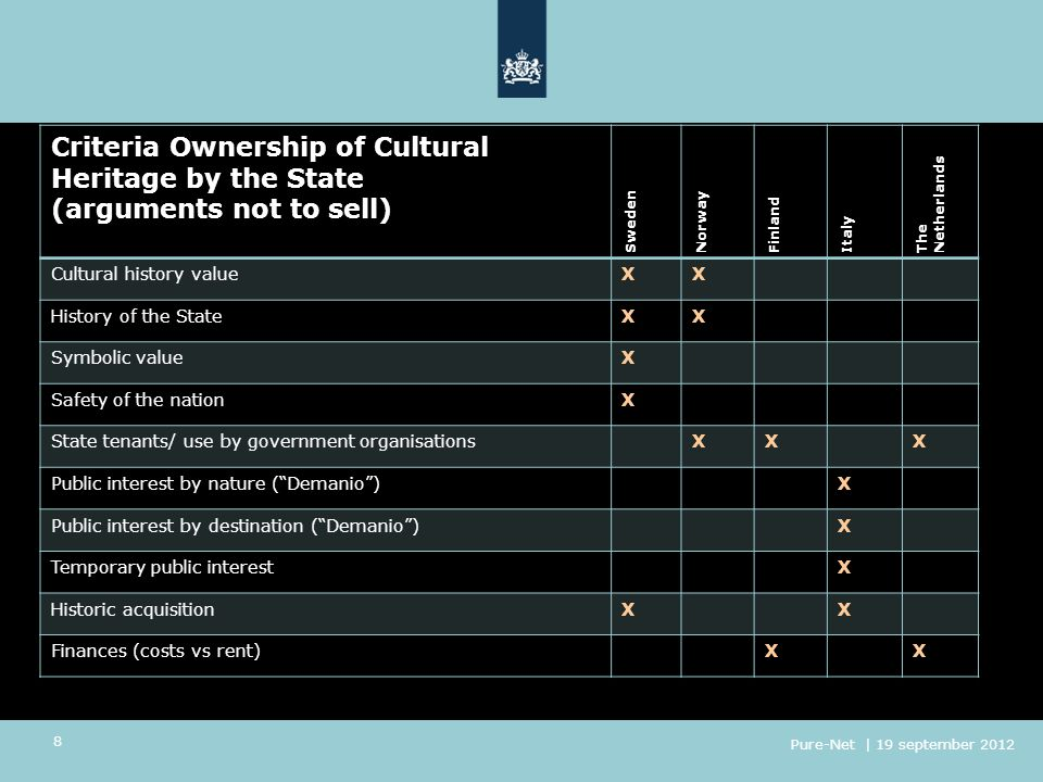 Criteria Ownership of Cultural Heritage by the State (arguments not to sell) Sweden Norway Finland Italy The Netherlands Cultural history valueXX History of the StateXX Symbolic valueX Safety of the nationX State tenants/ use by government organisationsXXX Public interest by nature (Demanio)X Public interest by destination (Demanio)X Temporary public interestX Historic acquisitionXX Finances (costs vs rent)XX 8 Pure-Net | 19 september 2012