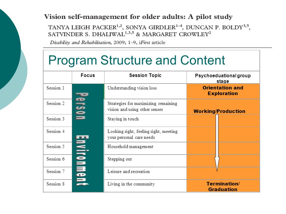 Focus Session TopicPsychoeduational group stage Session 1Understanding vision loss Orientation and Exploration Session 2Strategies for maximizing remaining vision and using other senses Session 3Staying in touch Session 4Looking right, feeling right, meeting your personal care needs Session 5Household management Session 6Stepping out Session 7Leisure and recreation Session 8Living in the community Termination/ Graduation Working/Production Program Structure and Content