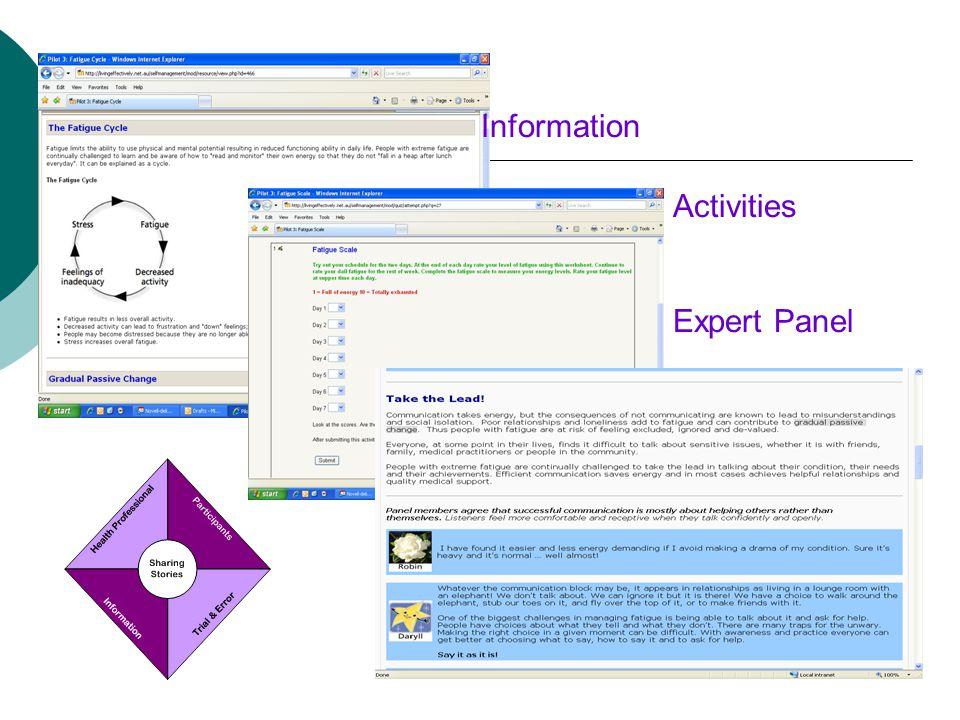Information Activities Expert Panel