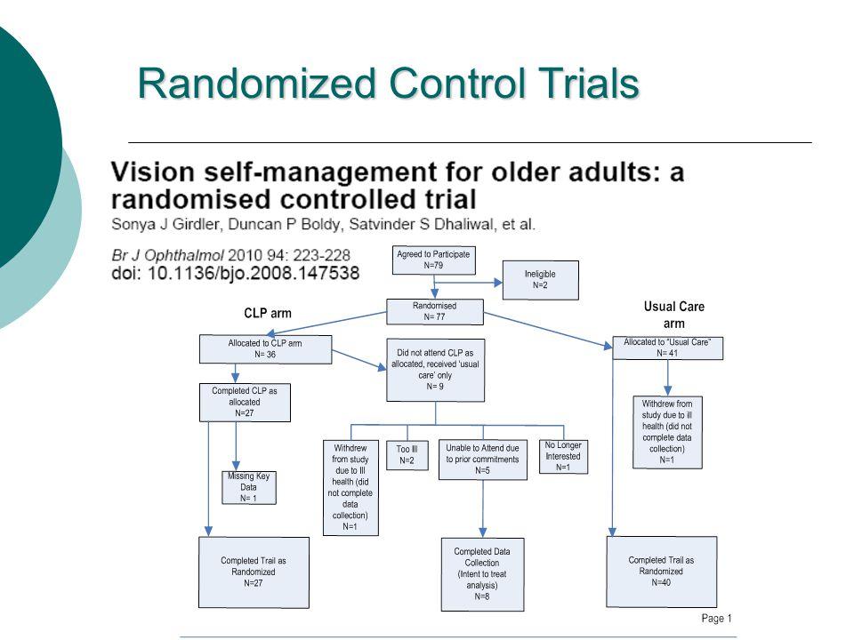 Randomized Control Trials