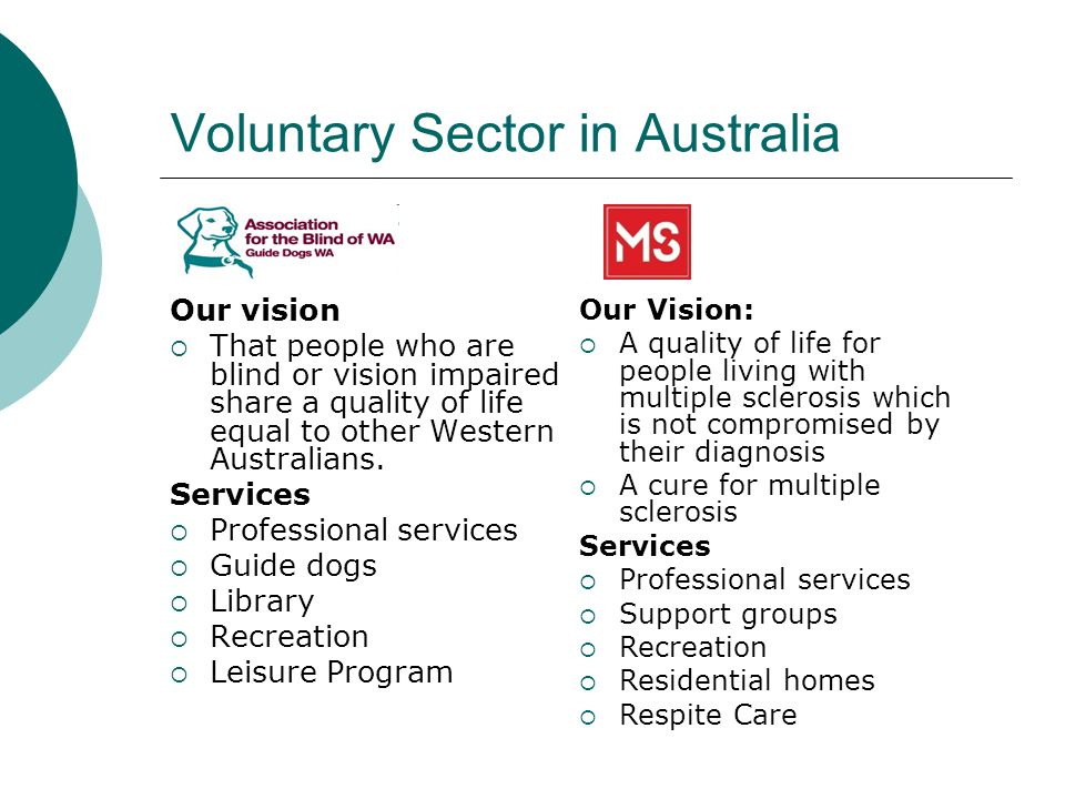 Voluntary Sector in Australia Our vision That people who are blind or vision impaired share a quality of life equal to other Western Australians.