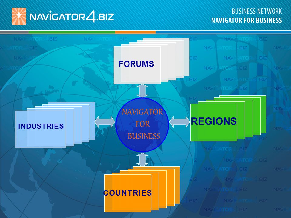 REGIONS COUNTRIES INDUSTRIES FORUMS NAVIGATOR FOR BUSINESS