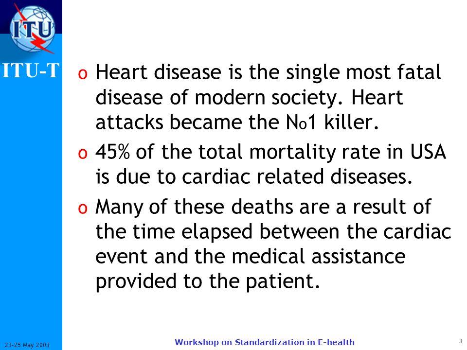 ITU-T 24 23-25 May 2003 Workshop on Standardization in E-health Who needs Telemedicine.