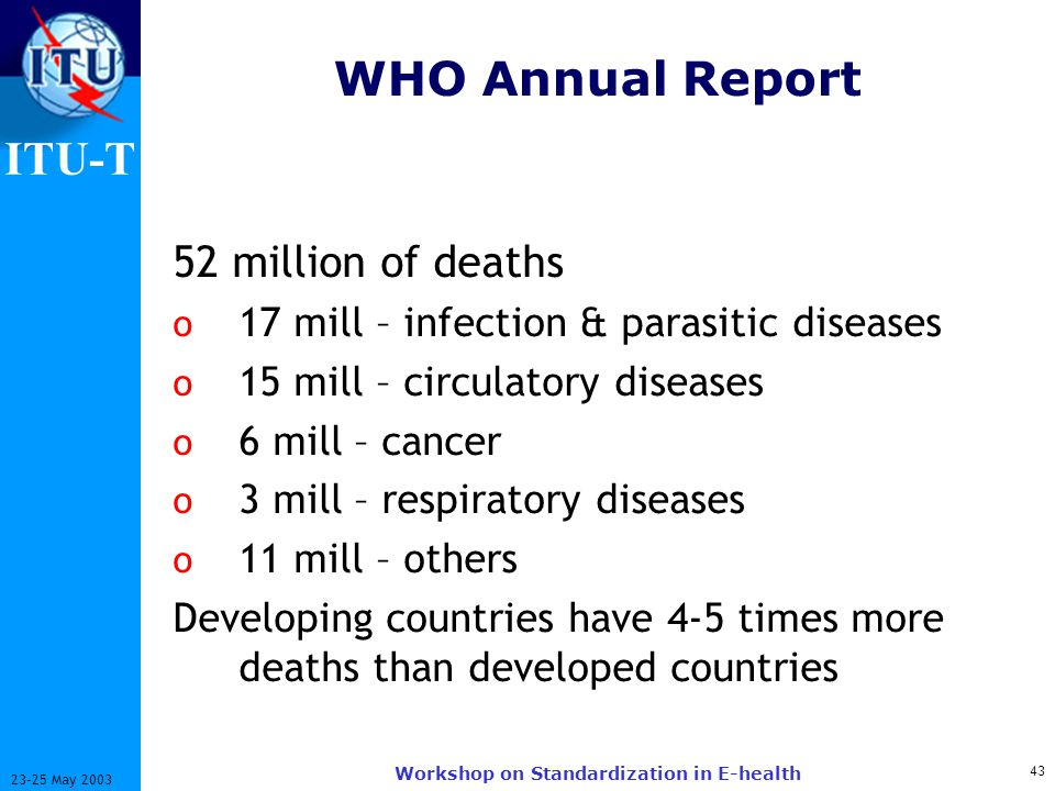 ITU-T 43 23-25 May 2003 Workshop on Standardization in E-health WHO Annual Report 52 million of deaths o 17 mill – infection & parasitic diseases o 15 mill – circulatory diseases o 6 mill – cancer o 3 mill – respiratory diseases o 11 mill – others Developing countries have 4-5 times more deaths than developed countries